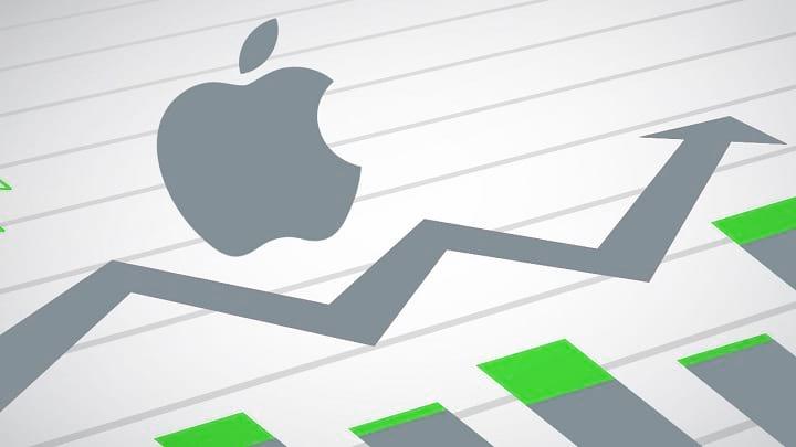 Análisis Apple julio 2021